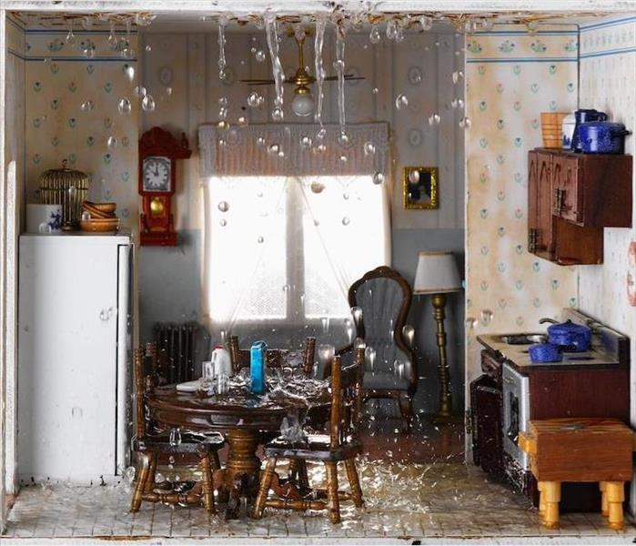 Storm Damage Prepare Your Statesville Home Against Flood Damage That May Occur